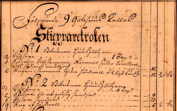 Beskrivning 1726 Skepparkroken Geometrisk karta