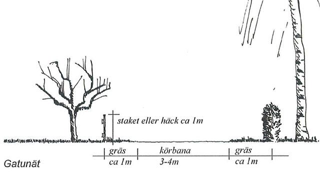 Bild från B597 Detaljplan för Björkhagen och en del Skepparkroken