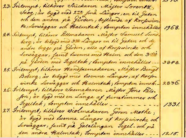 Engelholm stad geometrisk avmätning 1750 - beskrivning av hus